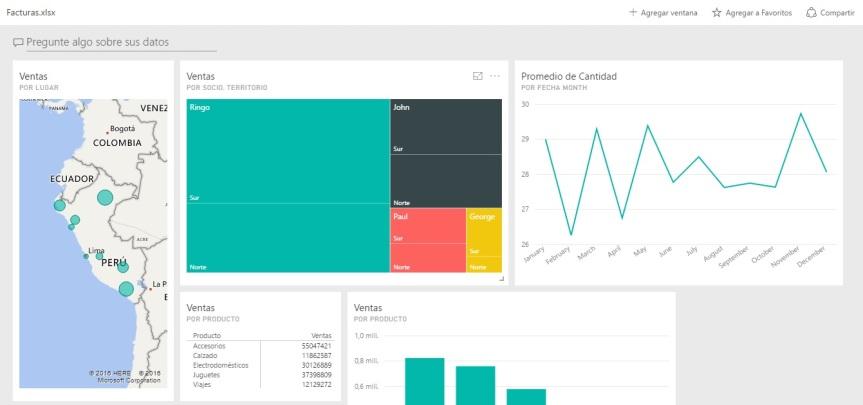 Demo: Transformar una hoja Excel en un impactante tablero (parte2)
