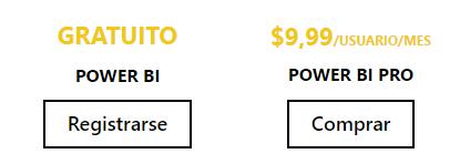 Cambios en el soporte de PowerBI
