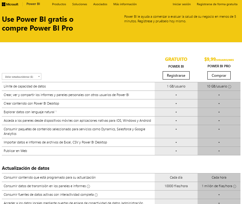 Power BI… ¿cuesta o no?